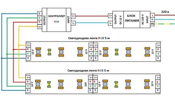самостоятельное подключение светодиодной ленты RGB