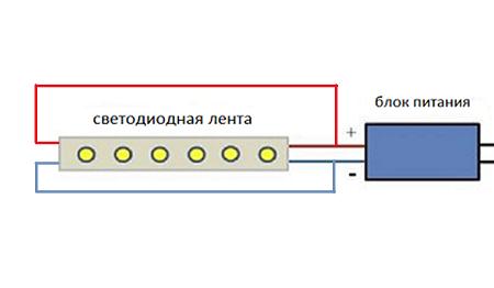 подключить светодиодную ленту