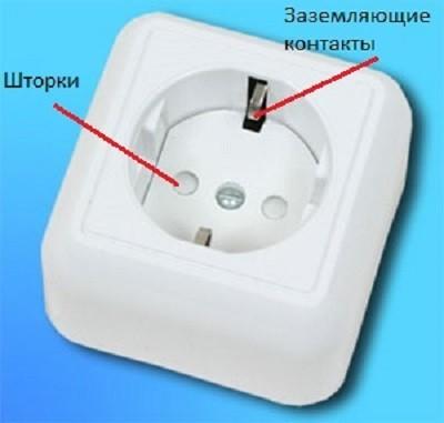 типы розеток электрических в россии