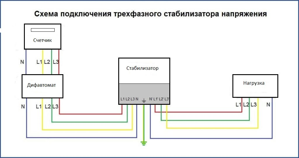 стабилизатор трехфазный подключение