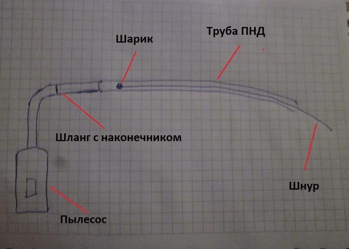 как протянуть кабель через трубу ПНД