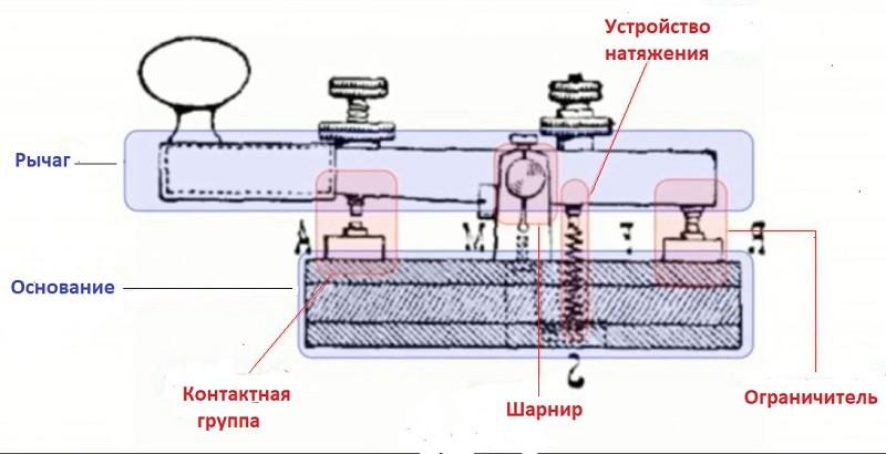самодельный телеграфный ключ морзе
