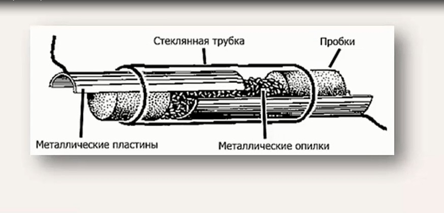 Изобретение радио когерер